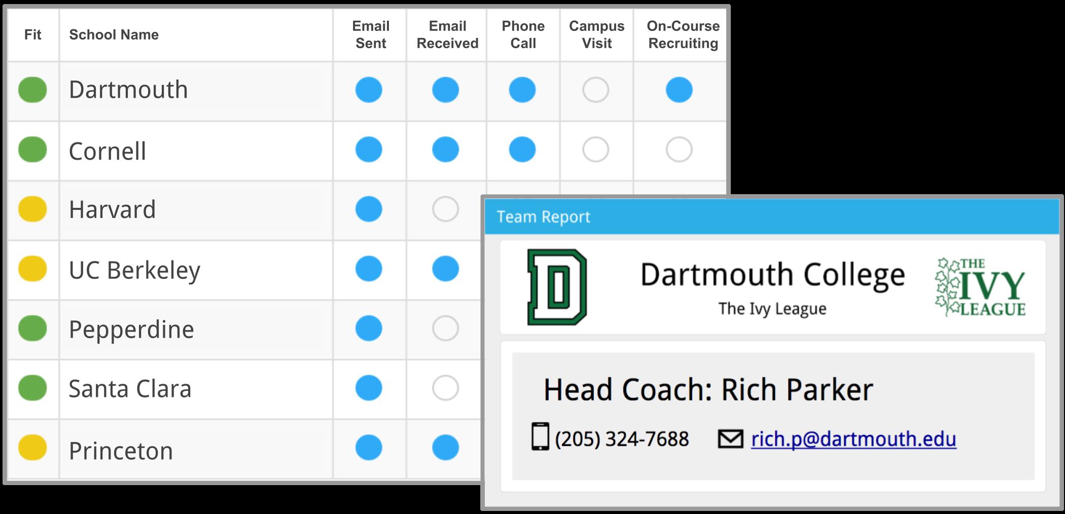 College Golf Recruiting App - Scholarship Help