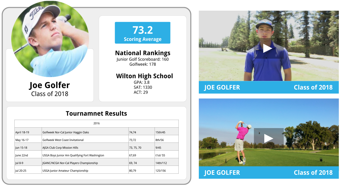 College Golf Recruiting App   Scholarship Help  College Golf Resume